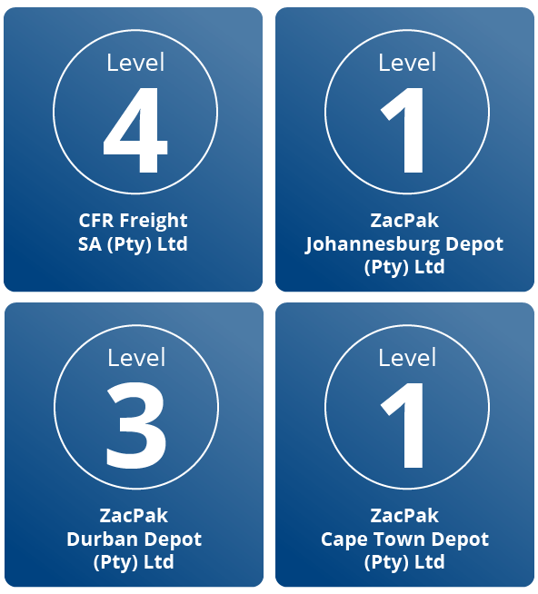 Corporate Social Responsibility and BBBEE Levels at CFR Freight and ZacPak Warehousing